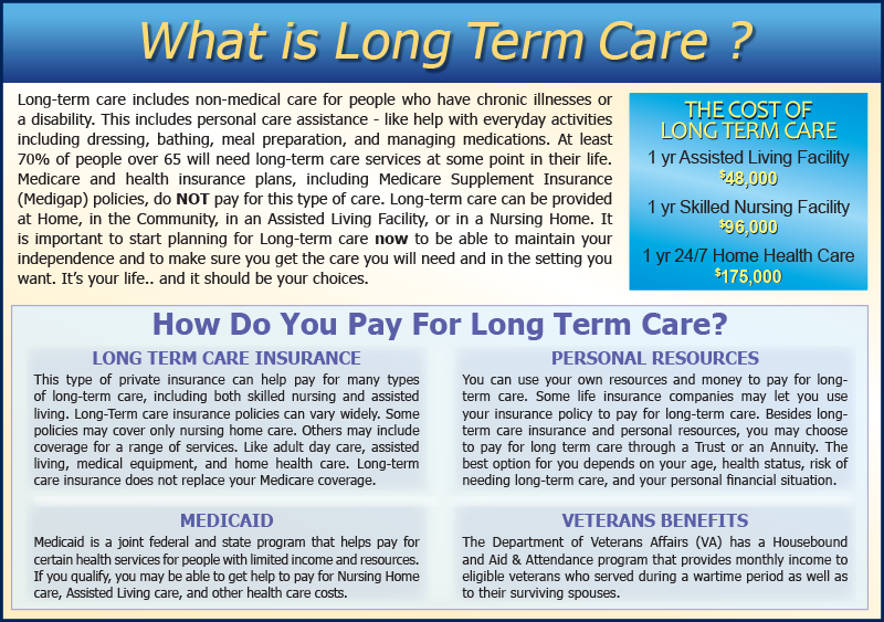 Long Term Care flyer for website - FINAL in-house